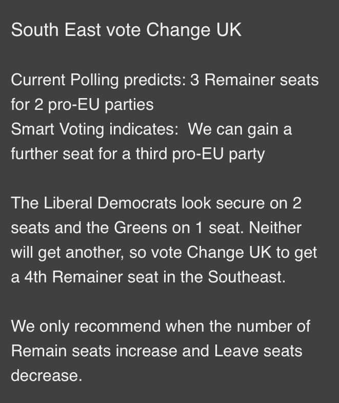 #RemainVoter analysed how floating remainers should vote. Remember this advice is ONLY for people who normally vote labour or conservative & want to know which #Remain party to vote for. If you normally vote lib/green/plaid/Snp THEN DONT SWAP YOUR VOTE remainvoter.com