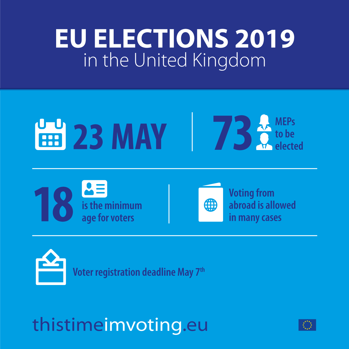 #EUElections2019: voting in the UK takes place on Thursday 23 May. Everything you need to know on how to vote can be found here eptwitter.eu/qhAh