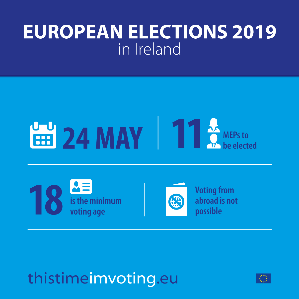 #EUElections2019: voting in Ireland takes place on Friday 24 May. Check out who the candidates are here eptwitter.eu/qhAm
