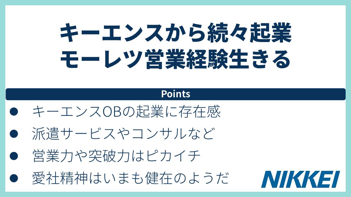 平均年収2000万円超で知られるキーエンス。OBがスタートアップ業界で存在感を高めています。モーレツ営業の経験が生きるようです。シェフの自宅派遣 2JOYロボットシステムインテグレーター FAプロダクツ工業・イベントデザイン  @fa_products188 @shimizuryo