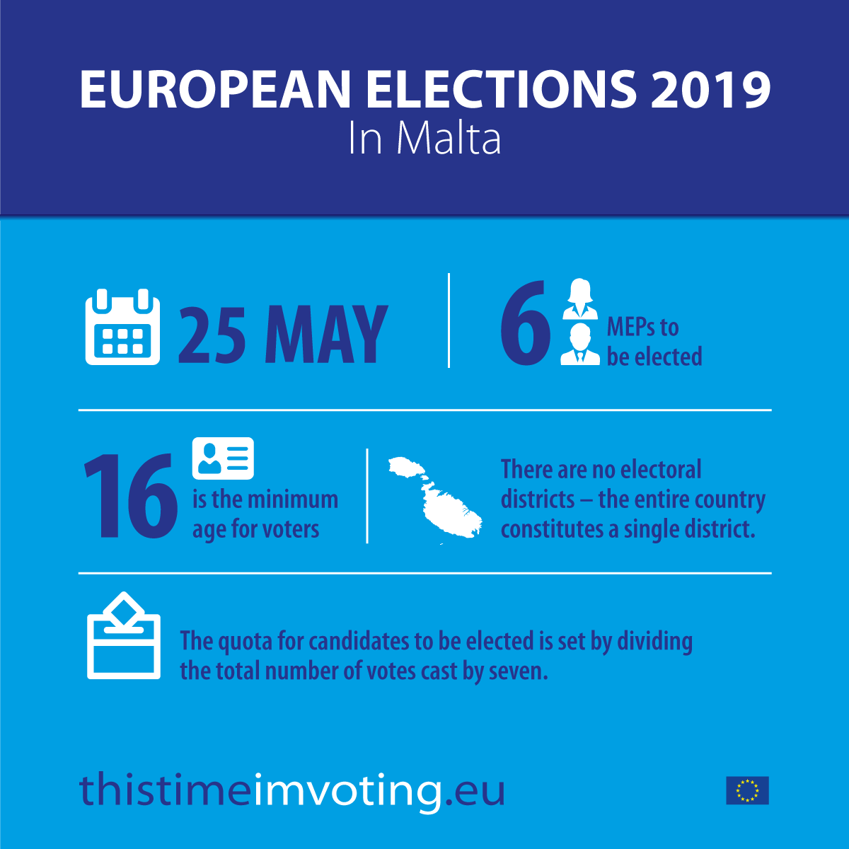 #EUElections2019: voting in Malta takes place on Saturday 25 May. Everything you need to know on how to vote can be found here eptwitter.eu/qhAs