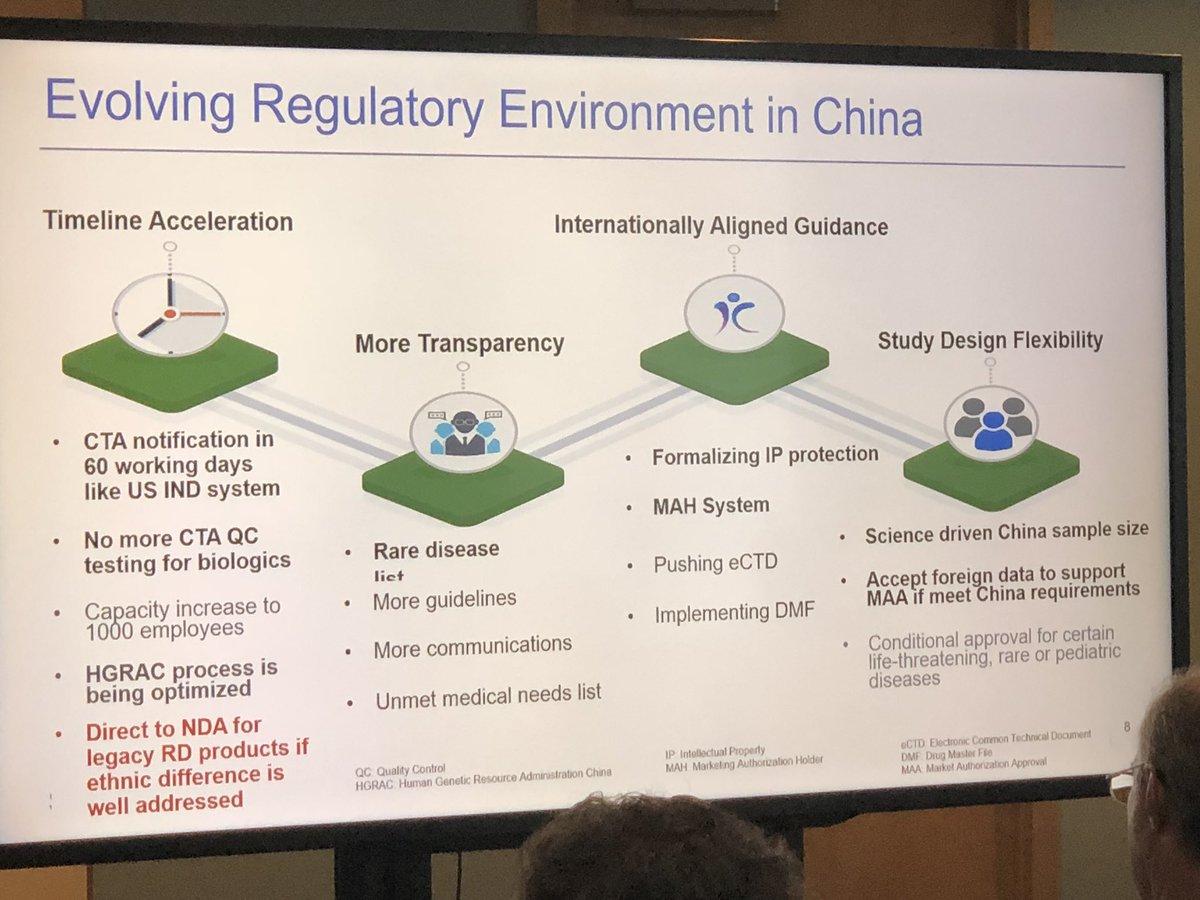 Evolving regulatory environment in China #pharma #biotech