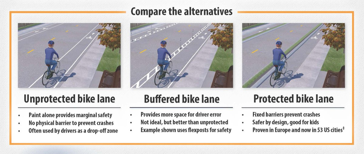 A friendly #TuesdayMorning reminder that protected bike lanes save lives and make bicycle riding more accessible and equitable. #bicycleschangelives