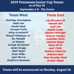 Image for the Tweet beginning: ICYMI: 2019 Tennessee Junior Cup