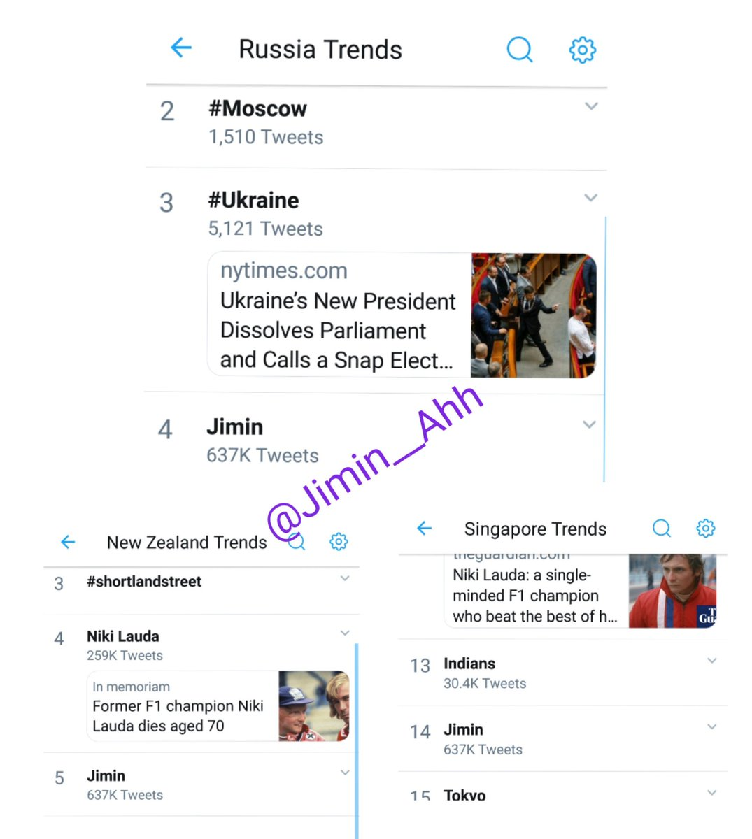 Jimin is now trending...   #4 Russia #5 New Zealand #14 Singapore   May 21, 2019 10:42PM (kst time) #JIMIN<br>http://pic.twitter.com/pARcxt0ofK
