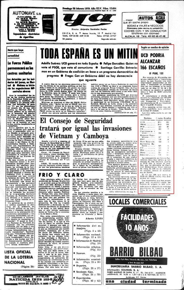 """MALDITO DATO on Twitter: """"🗓️ El jueves 1 de marzo de 1979 se celebraron en  España elecciones generales. Adolfo Suárez se quedó a las puertas de la  mayoría absoluta. 🗞️ 5 días"""