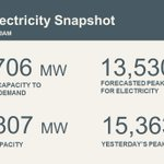 Image for the Tweet beginning: Tuesday's #electricity snapshot. ISO-NE offers