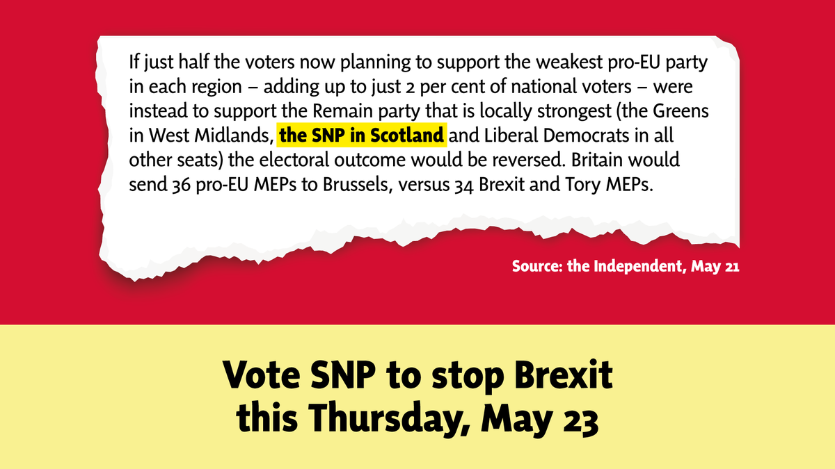 ⚖️ Splitting the Remain vote will only help the Brexiteers. If just 2 per cent of voters switch to backing the strongest Remain party, then pro-Europeans can win in #EUelections2019.   🏴 In Scotland, that means voting SNP.  📰 Don't just take our word for it.