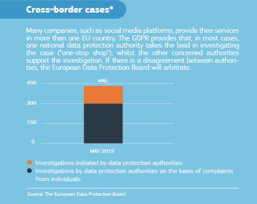 eu data protection law enforcement directive - 800×721