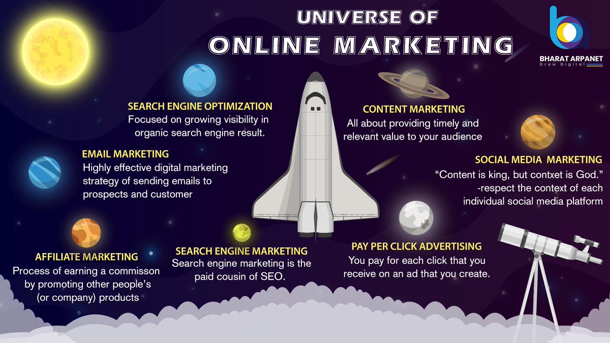 Do you know! There is a different #Universe for Digital Marketers, let's explore it with #BharatArpanet.  For more Info- http://www.bharatarpanet.com   #digitaluniverse #digitalmarketing #Digitaltrends #digitalworld #smo #seo #newthingindigital #newtrendsindigital #trendingmarketing