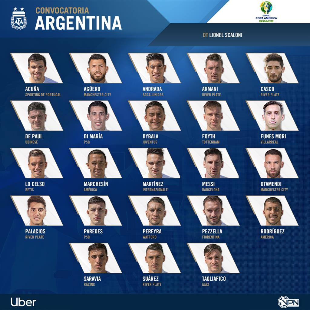 Os 23 da Argentina para a #CopaAmérica