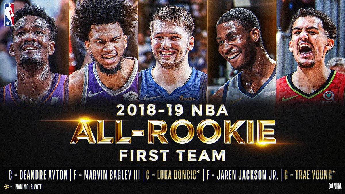 The 2018-19 NBA All-Rookie First Team!   @DeandreAyton  @MB3FIVE  @luka7doncic  @jarenjacksonjr  @TheTraeYoung