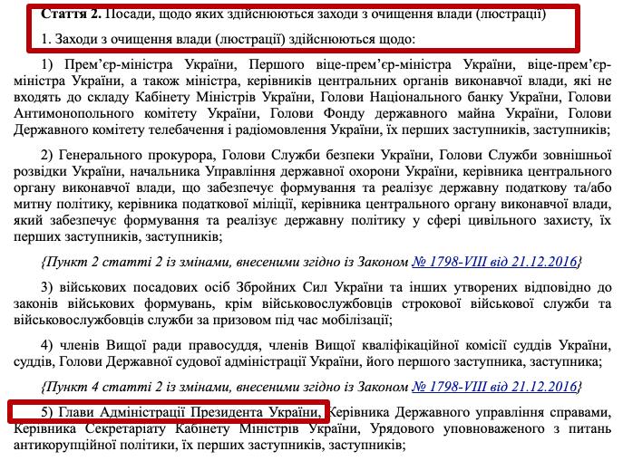 Зеленський призначив Геруса представником Президента в Кабміні - Цензор.НЕТ 6650