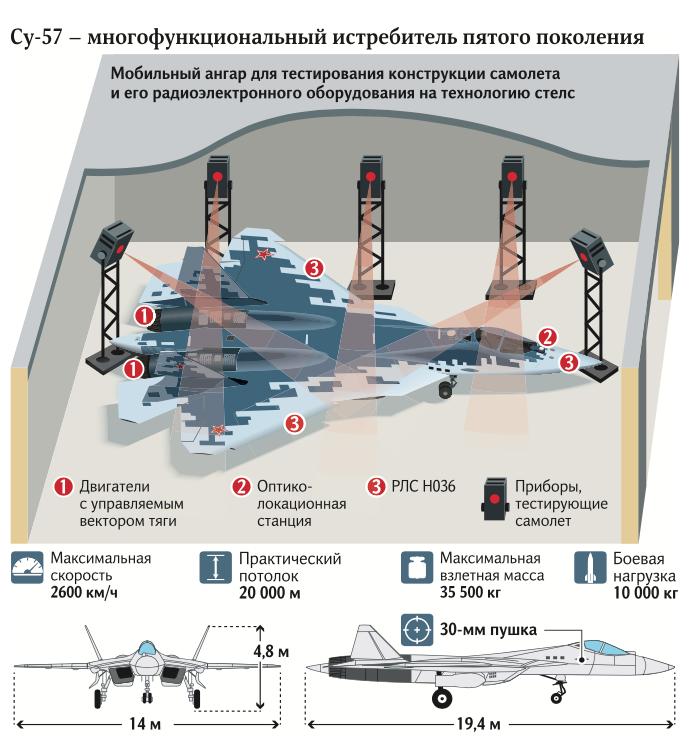 مقاتله Sukhoi T-50 PAK FA سيتغير اسمها الى Su-57  - صفحة 6 D7HV_3FWsAItRFN