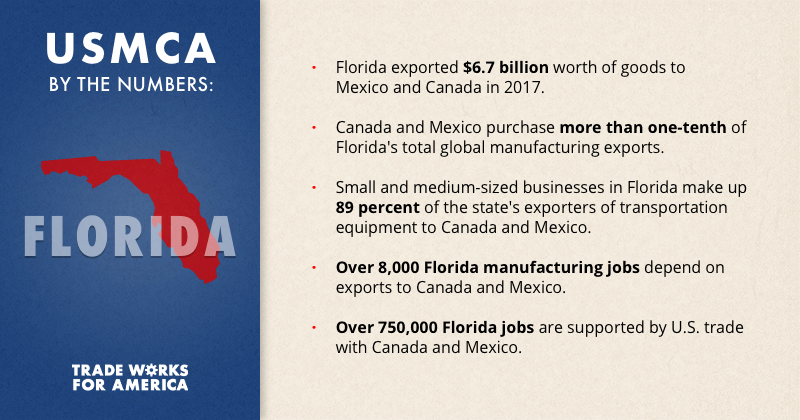 What does #USMCA mean to Florida? Food in the table and gas in the tank. Over 750,000 Florida jobs are supported by free trade with Canada and Mexico.