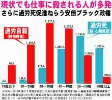 """大拡散が必要です。外国人だけの問題では有りません、現に日本人の派遣労働者や正規雇用者に対しても出産前の肩たたきや、現職復帰の困難さは指摘されているでは有りませんか """"恋愛・結婚禁止""""? 外国人技能実習生に何が…  どこが先進国なのか驚きの国でしょ!"""
