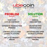 Image for the Tweet beginning: Ubecoin solving the problem in