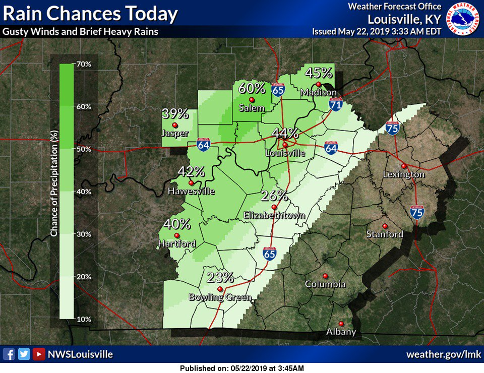 Better rain chances generally will be along and west of I-65. Main threats are brief gusty winds and heavy rains. #lmkwx #kywx #inwx