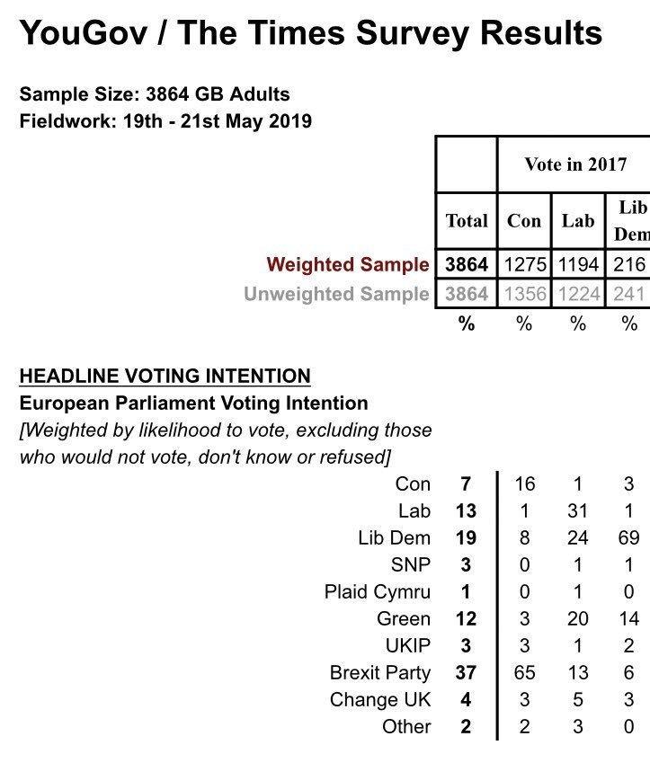 electomania's photo on Farage