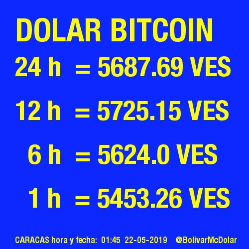 Dolar Bitcoin https://t.co/ApbXIVdvMy