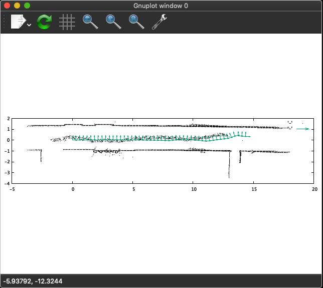 MacでLittleSLAM動いた😁。ちょっとコードを変えたらいけた。furo-org/LittleSLAM: 2D-Laser SLAM for educational use