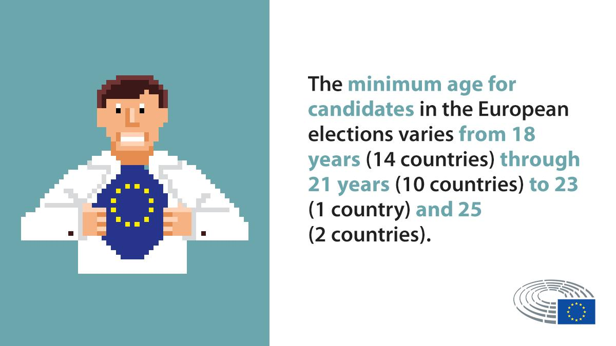 Do you know how old you need to be to stand as a candidate in the European election?