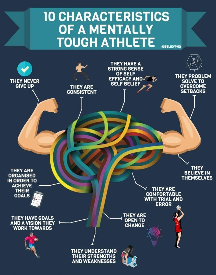 Being mentally tough goes far in the pool and in life! A good image for swimmers to have a look at. @bristolpenguins #swimming #swimcoaching