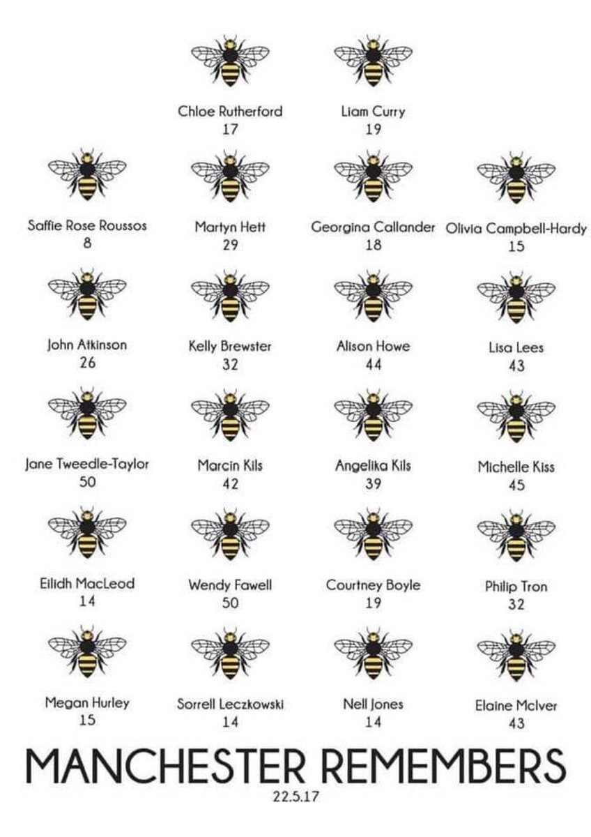 We will never forget the 22 people we lost in Manchester.  #OneLoveManchester #ManchesterRemembers #WeStandTogether  #Manchester22   #ManchesterArena