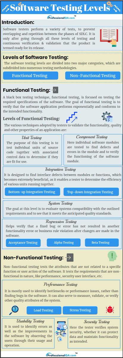 softwarelevels hashtag on Twitter