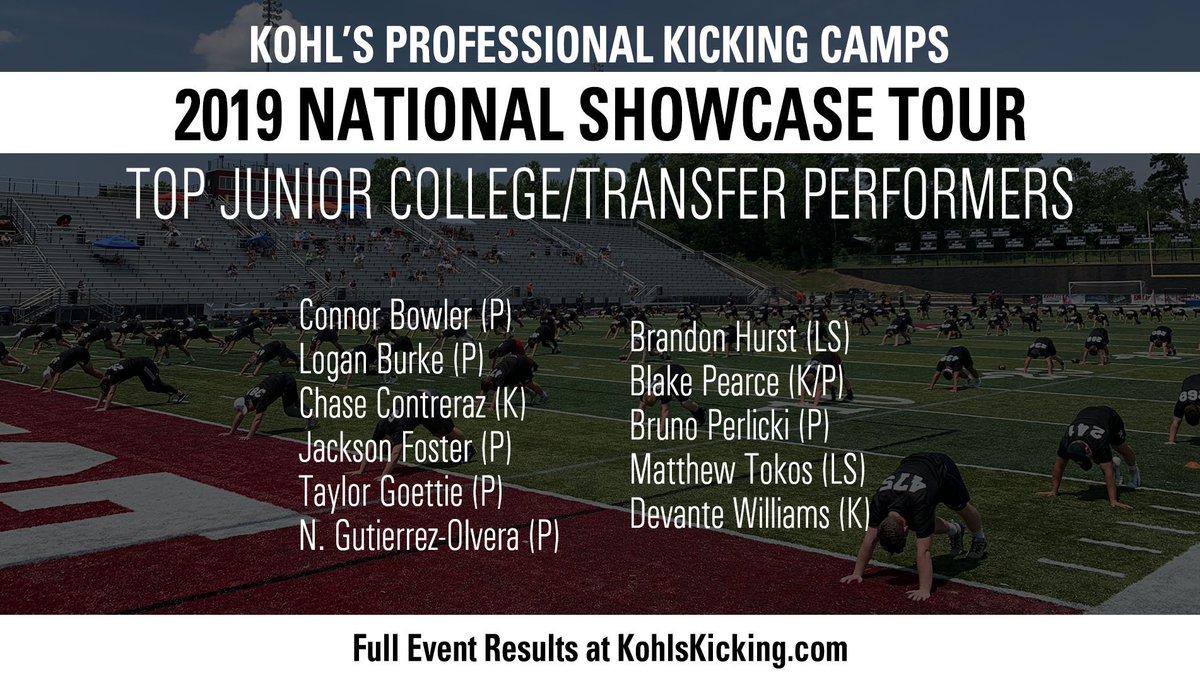 debd65e874 Kohl's Kicking Camps (@KohlsKicking) | Twitter