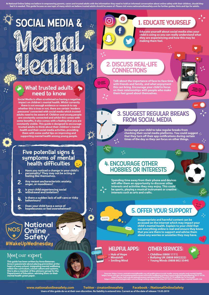 Children's Mental Health & Wellbeing