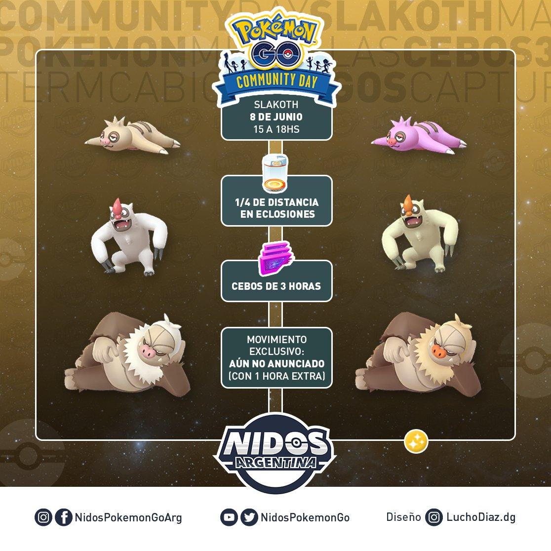 Imagen de Slakoth y sus evoluciones en versión normal y shiny del Día de la Comunidad de Junio en Pokémon GO hecho por Nidos Pokémon GO Argentina