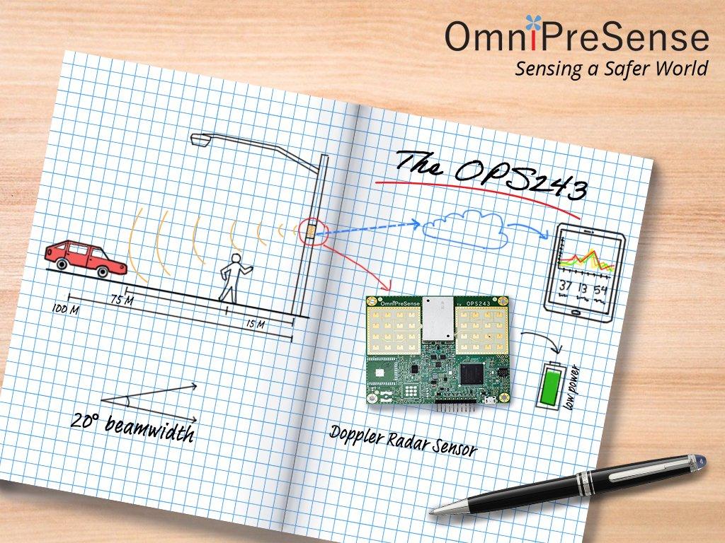 OmniPreSense Corp (@OmniPSense)   Twitter