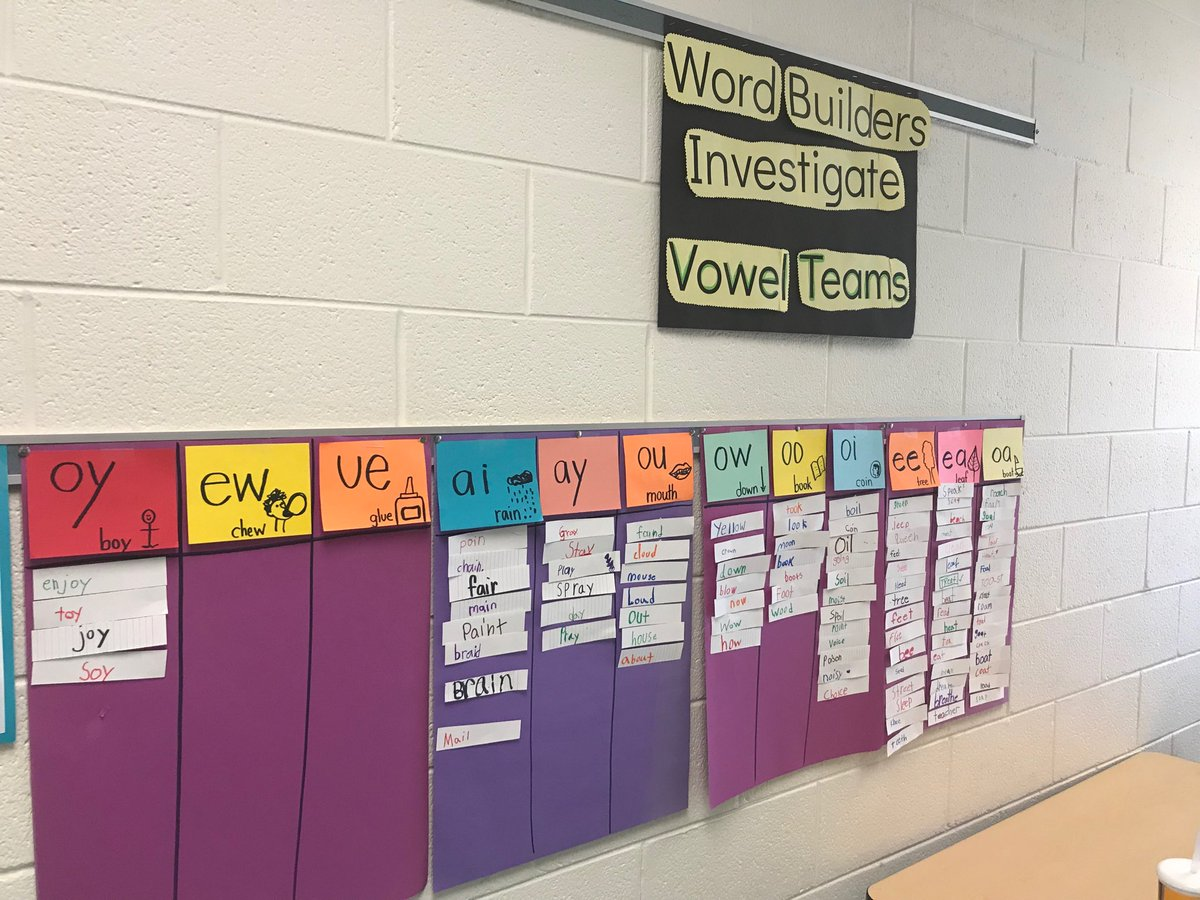 First graders are learning a lot about how words work for reading, writing and spelling. <a target='_blank' href='http://twitter.com/TCRWP'>@TCRWP</a> <a target='_blank' href='http://search.twitter.com/search?q=tcrwp'><a target='_blank' href='https://twitter.com/hashtag/tcrwp?src=hash'>#tcrwp</a></a> <a target='_blank' href='http://search.twitter.com/search?q=kwbpride'><a target='_blank' href='https://twitter.com/hashtag/kwbpride?src=hash'>#kwbpride</a></a> <a target='_blank' href='https://t.co/dRegW7epjh'>https://t.co/dRegW7epjh</a>