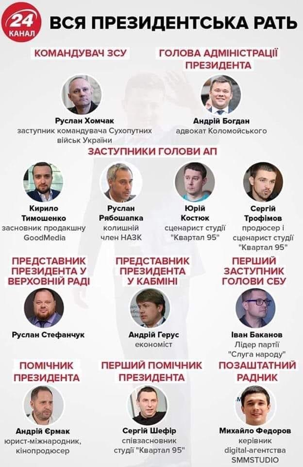 """Партия """"Слуга народа"""" не будет сотрудничать с """"Оппозиционным блоком"""", это позиция президента, - Стефанчук - Цензор.НЕТ 6346"""