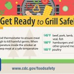 Image for the Tweet beginning: Grilling this weekend for #MemorialDay?