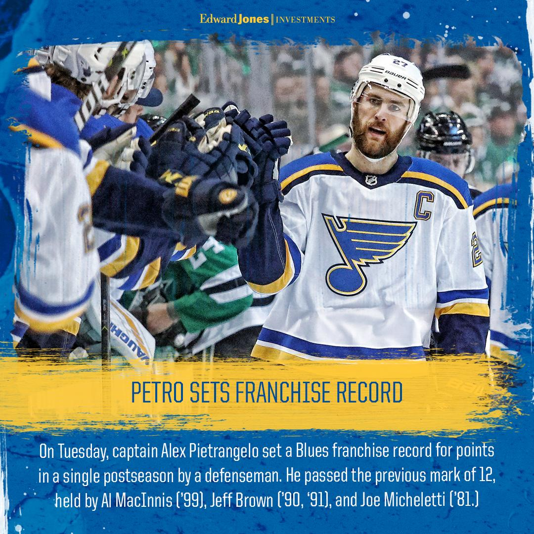 quality design 54674 224ba St. Louis Blues 🏆 on Twitter: