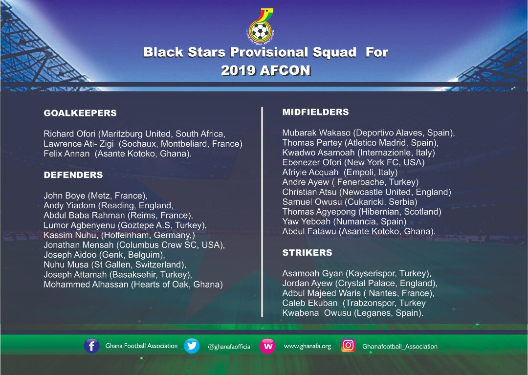 Here is Ghana's provisional squad for next month's AFCON. The team will begin camping from June 1