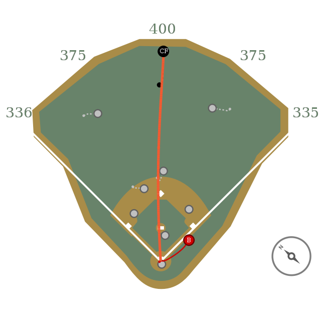 Jorge Soler (13) off RHP Adam Wainwright (14) - 102.1 mph, 22 degrees (400 ft Flyout, .680 xBA) 91.3 mph Sinker #Royals @ #STLCards (T5)<br>http://pic.twitter.com/Ieb7XsJTpj