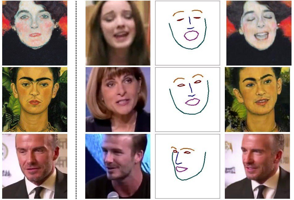Mona Lisa frown: Machine learning brings old paintings and photos to life https://tcrn.ch/2Me2yvE