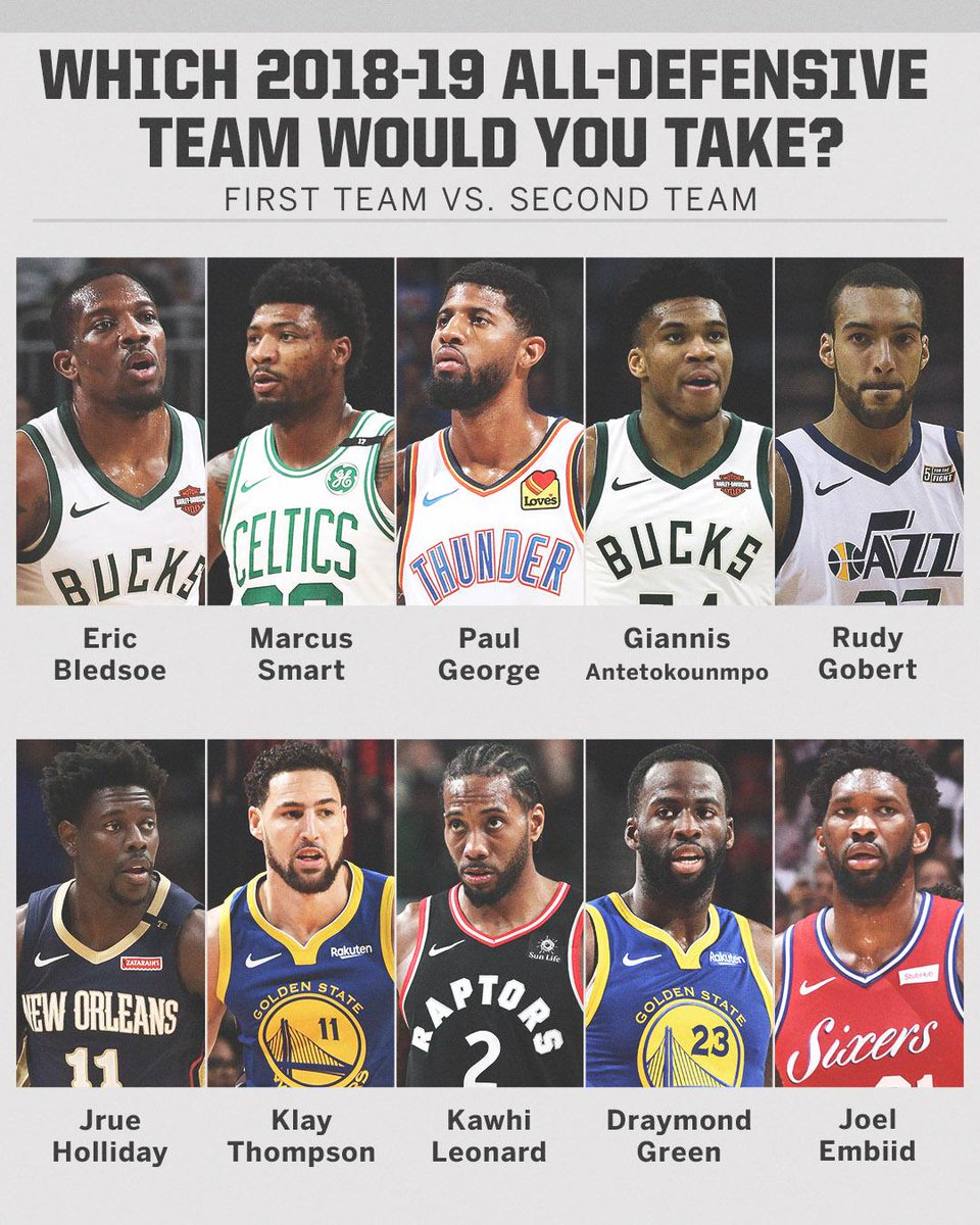 Both 2018-19 NBA All-Defensive teams are STACKED. Which one would you take? 🤔