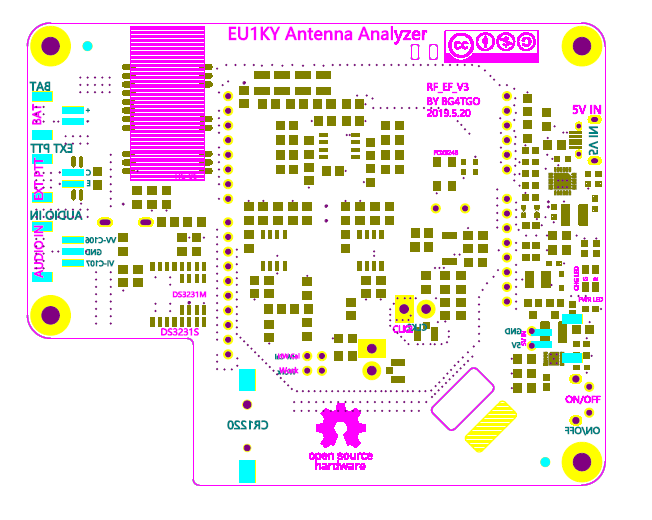 Eu1ky Analyzer