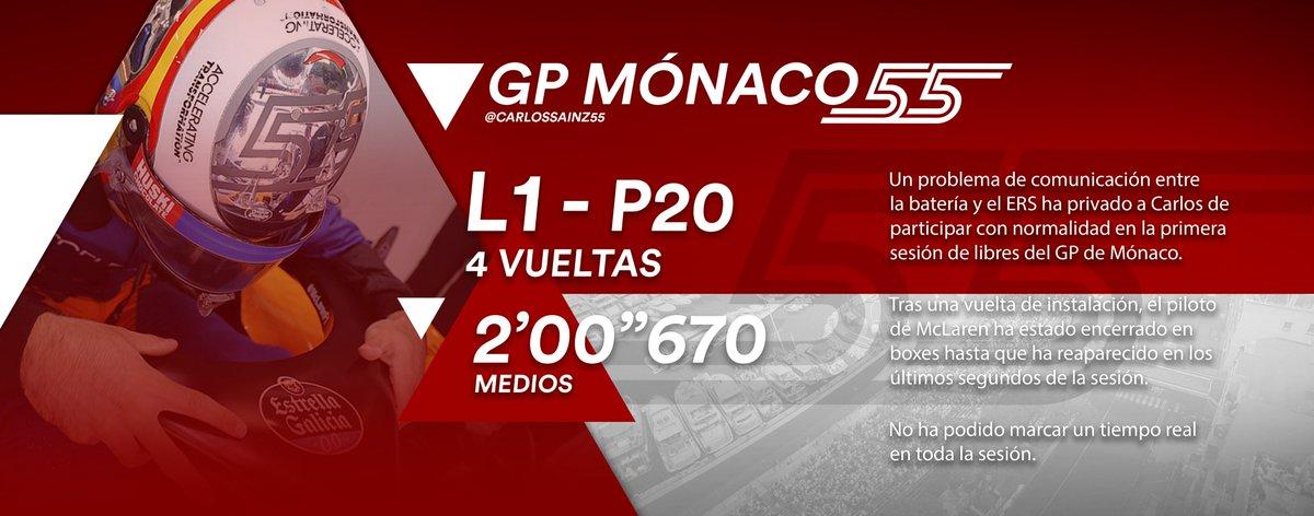 [INFO] 🇪🇸 Carlos Sainz sufre problemas técnicos en los Libres 1 de Mónaco 👉 https://www.carlossainz.es/carlos-sainz-libres-1-gp-monaco-f1-2019.html…  🇬🇧 Carlos Sainz suffers technical issues in Free Practice 1 for the Monaco GP 👉 https://www.carlossainz.es/en/carlos-sainz-free-practice-1-monaco-gp-f1-2019.html…   #carlo55ainz #MonacoGP 🇲🇨 #F1 #FP1
