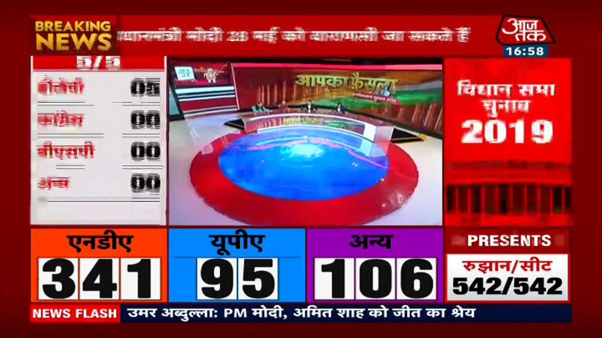 हरियाणा के सीएम @mlkhattar ने कहा - पीएम मोदी के विजन ने जिताया लोकसभा का चुनाव@sardanarohit  #Dangal #ResultsOnAajTak #ElectionResults2019लाइव: http://bit.ly/at_liveTV