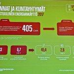 Image for the Tweet beginning: Huikeita tuloksia @MotivaOy:n vapaaehtoisella #KETS