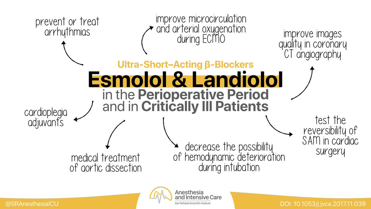 #Esmolol and #Landiolol are attractive drugs in several clinical fields. They act by  blocking the β-adrenergic cardiac receptor with an  ultra-short duration of action.  Check out the full article on @JCVAonline  https:// doi.org/10.1053/j.jvca .2017.11.039 &nbsp; …  #FOAMed #FOAMcc <br>http://pic.twitter.com/08Lv4e8d3p
