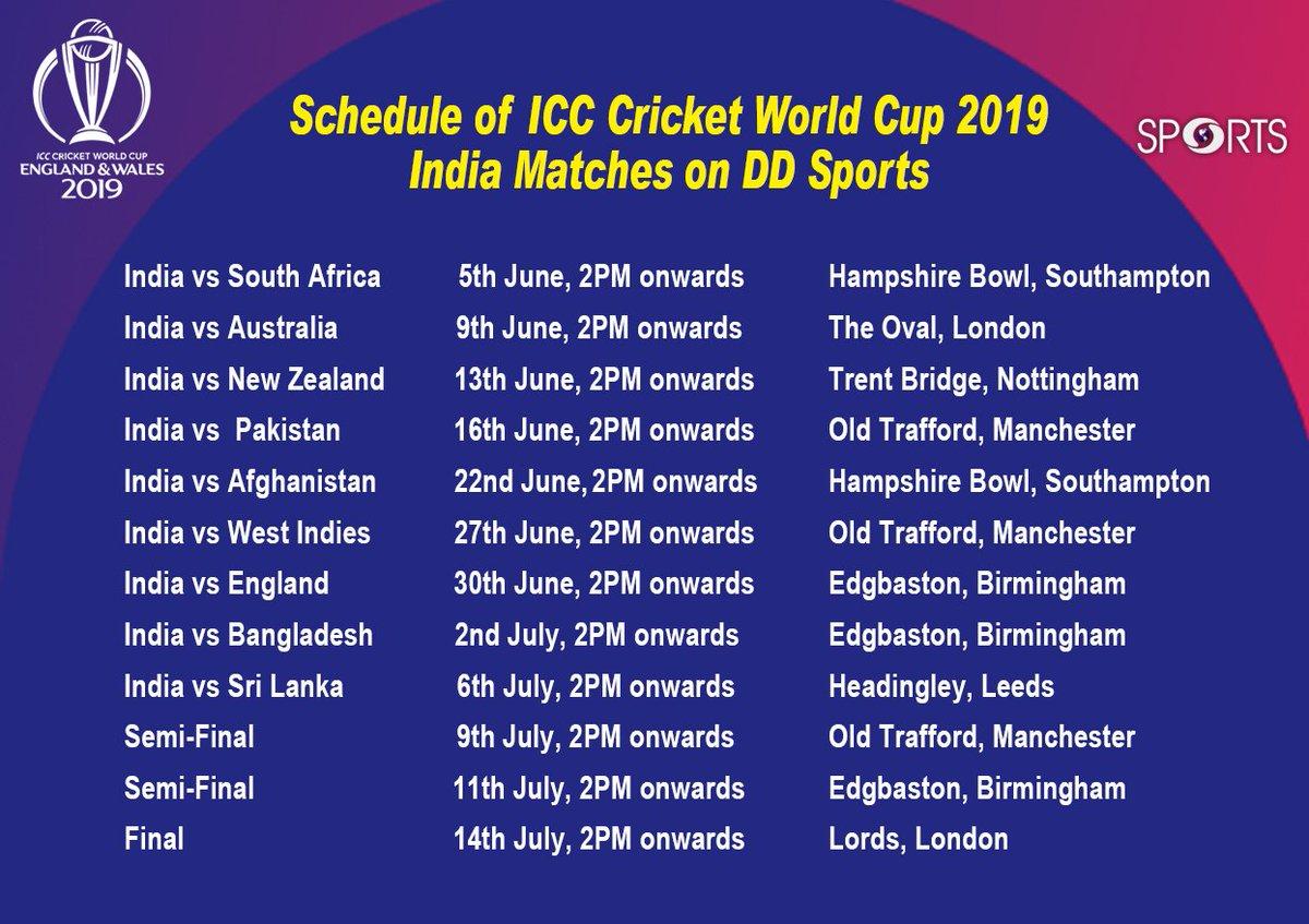 Doordarshan Sports on Twitter: