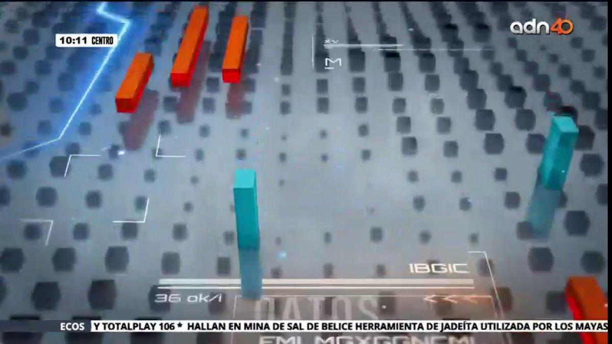 #BIadn40 | ¿De verdad han ocurrido más incendios en este 2019? Entérate con la investigación de @luigicantu.  #DeIdayVuelta con @maraduron10 | https://www.adn40.mx
