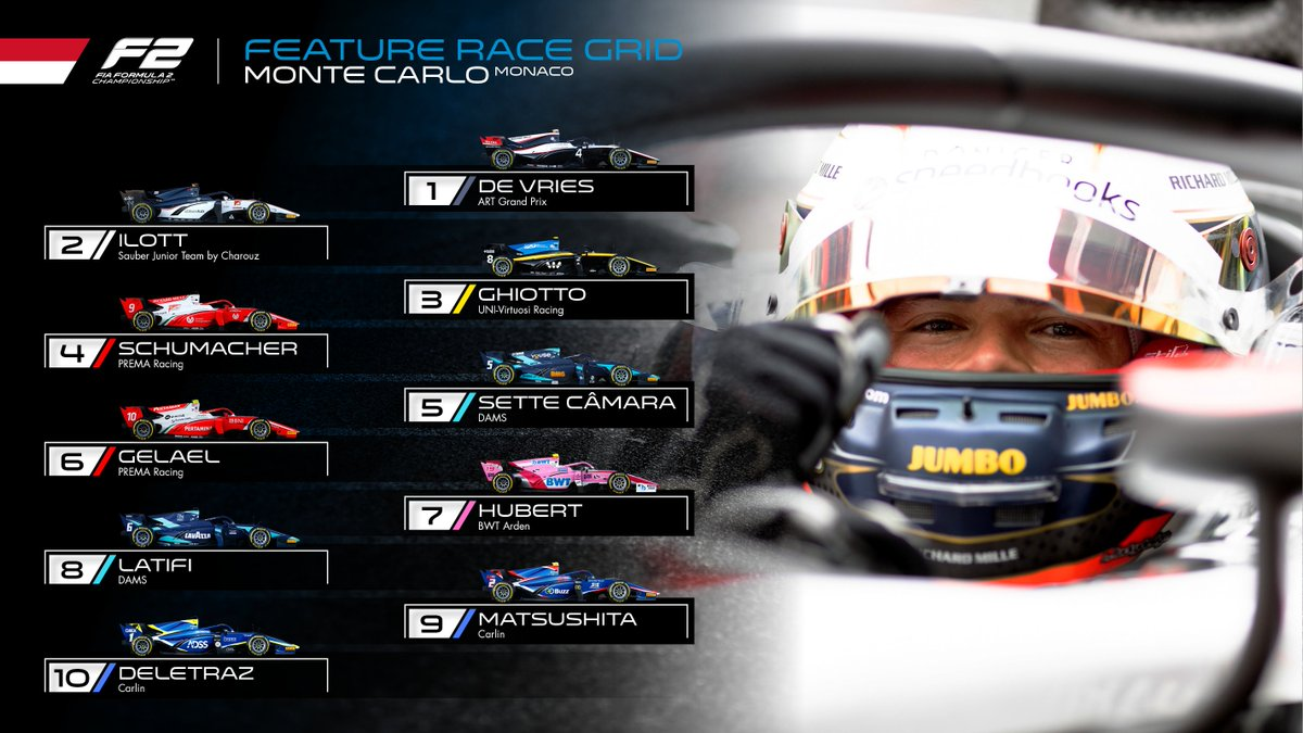 STARTING GRID 👇  After all the excitement of our split qualifying sessions, the front five rows of the grid shape up like this*!  *Nicholas Latifi's three-place penalty drops him to P8  #MonacoGP 🇲🇨 #F2