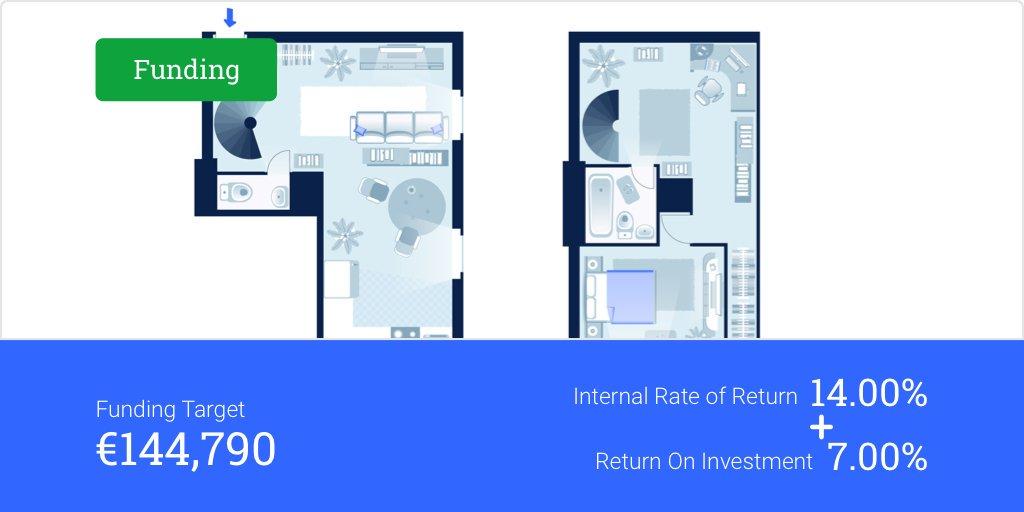 ReImvest24 - Duplex Majaka 54 - 9 Tallinn, Estonia
